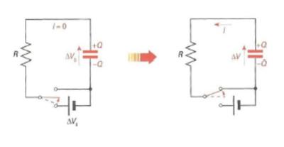 Circuito elettrio