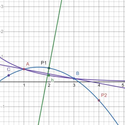 desmos graph (17)