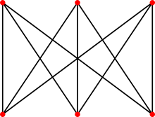 Complete bipartite graph K3,3.svg