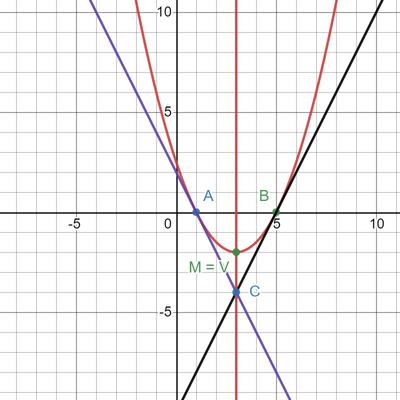 desmos graph (16)