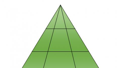 Triangoli in un triangolo