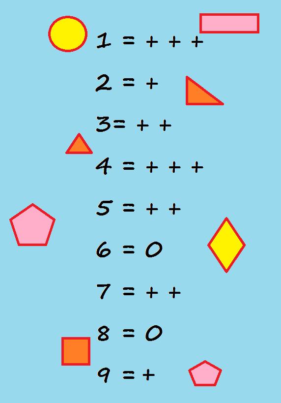 Logica matematica - Sos Matematica