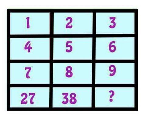 Puzzle Matematico